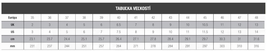 tabuľka-veľkostí-obuv